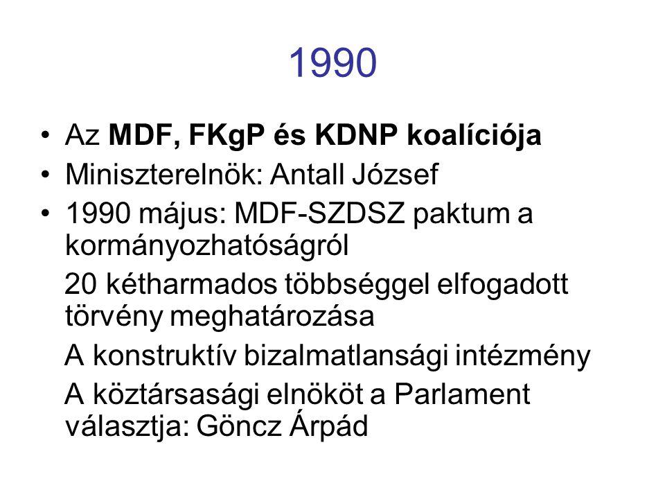 1990 Az MDF, FKgP és KDNP koalíciója Miniszterelnök: Antall József 1990 május: MDF-SZDSZ paktum a kormányozhatóságról 20 kétharmados többséggel elfoga