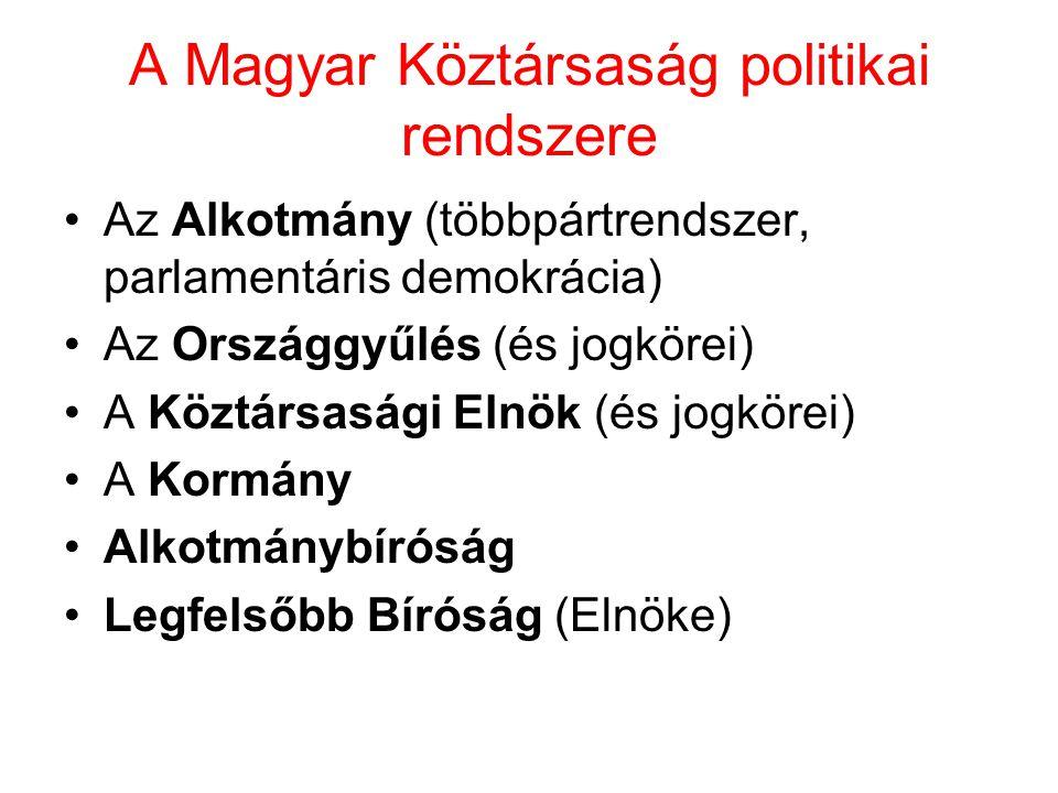 A Magyar Köztársaság politikai rendszere Az Alkotmány (többpártrendszer, parlamentáris demokrácia) Az Országgyűlés (és jogkörei) A Köztársasági Elnök