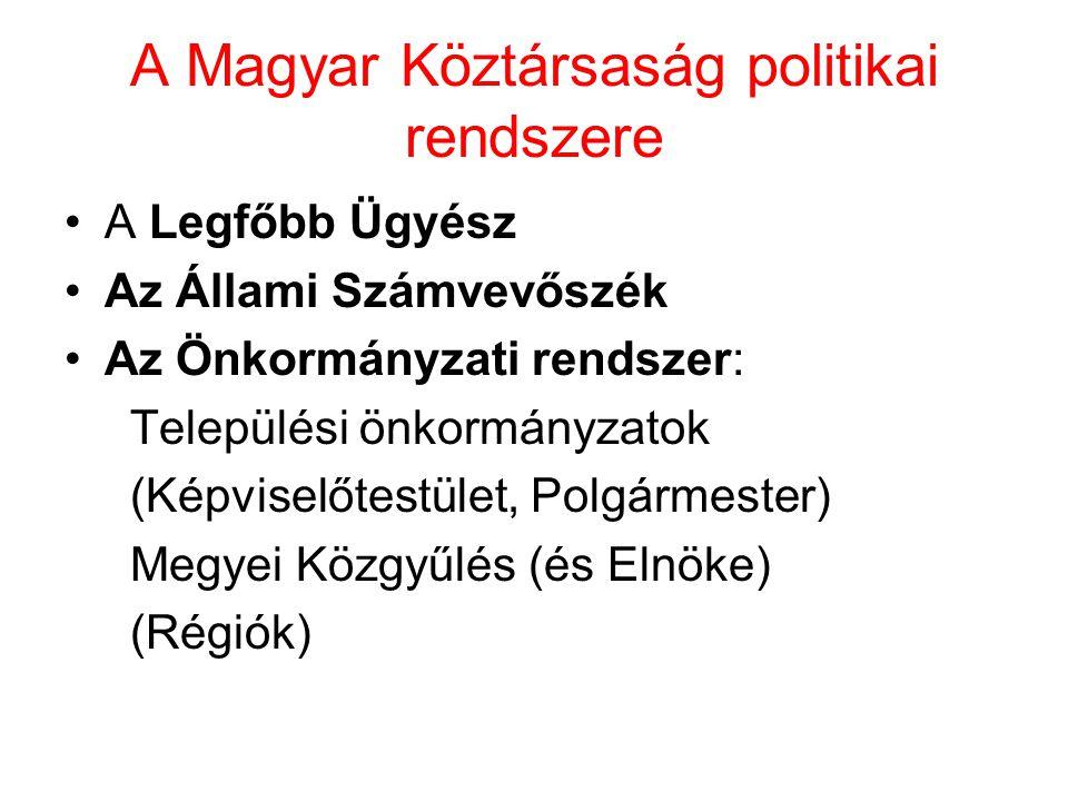 A Magyar Köztársaság politikai rendszere A Legfőbb Ügyész Az Állami Számvevőszék Az Önkormányzati rendszer: Települési önkormányzatok (Képviselőtestül