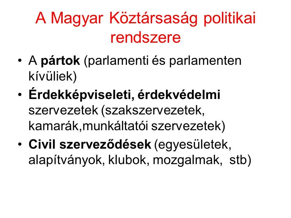 A Magyar Köztársaság politikai rendszere A pártok (parlamenti és parlamenten kívüliek) Érdekképviseleti, érdekvédelmi szervezetek (szakszervezetek, ka