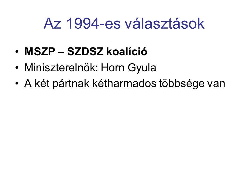 Az 1994-es választások MSZP – SZDSZ koalíció Miniszterelnök: Horn Gyula A két pártnak kétharmados többsége van