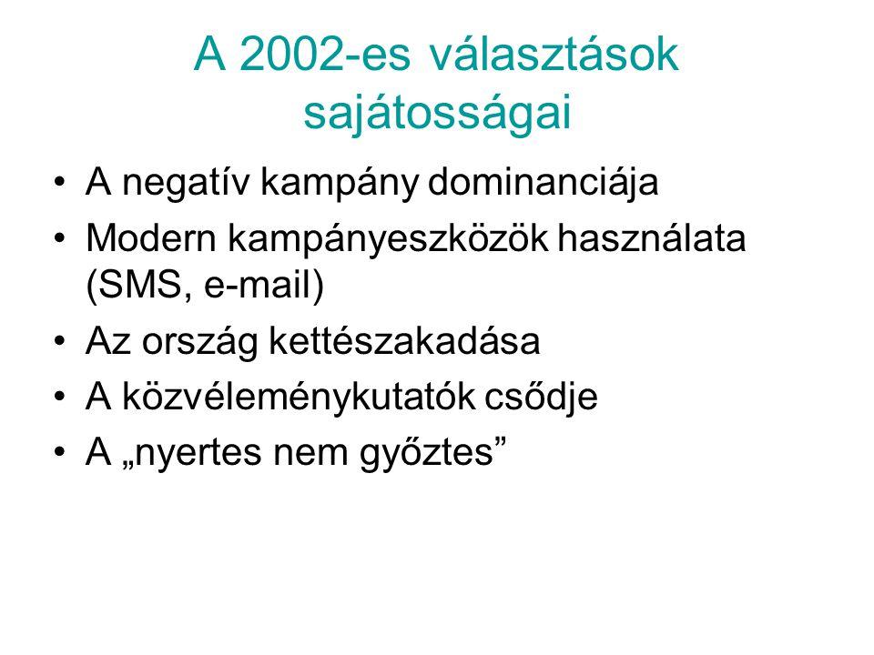 A 2002-es választások sajátosságai A negatív kampány dominanciája Modern kampányeszközök használata (SMS, e-mail) Az ország kettészakadása A közvélemé