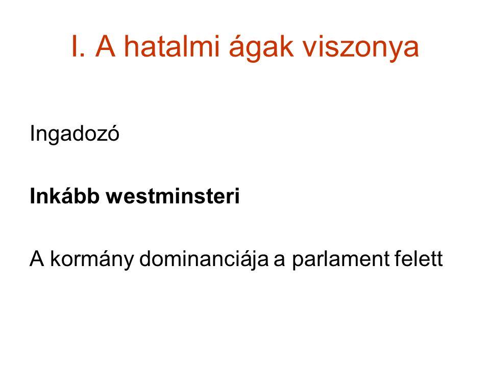 I. A hatalmi ágak viszonya Ingadozó Inkább westminsteri A kormány dominanciája a parlament felett