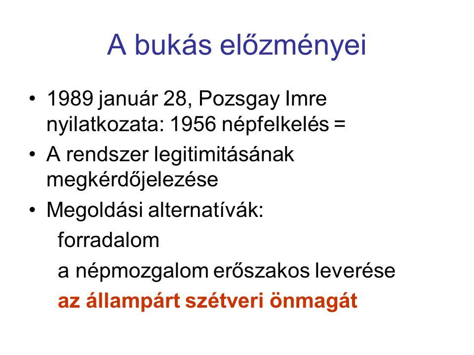 A bukás előzményei 1989 október 5-7 az MSZMP feloszlatása az MSZP megalakulása az állampárt lekerült a politikai palettáról Modellváltás helyett rendszerváltás következik
