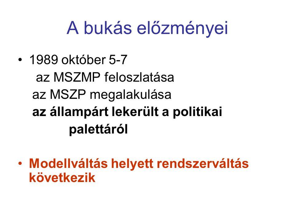 A többpártrendszer kialakulása A pártosodás eszmei és rétegspecifikuma 1.Az MSZMP reformerei – később MSZP 2.A nemzeti demokratikus ellenzék( népiesek) – később MDF 3.A demokratikus ellenzék urbánus szárnya – később SZDSZ 4.Radikális ellenzéki egyetemi ifjúság, szakkollégisták – később FIDESZ 5.A történelmi pártok egykori vezetői – később Kisgazdapárt, MSZDP, KDNP