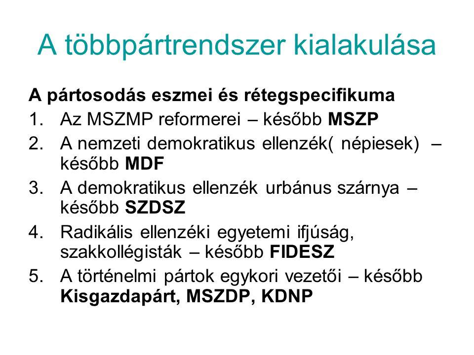 A többpártrendszer kialakulása A pártosodás eszmei és rétegspecifikuma 1.Az MSZMP reformerei – később MSZP 2.A nemzeti demokratikus ellenzék( népiesek