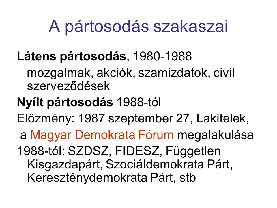 A békés rendszerváltás előzményei 1989 március 22 az Ellenzéki Kerekasztal (EKA) létrejötte 1989 június 13- szeptember 18 Nemzeti Kerekasztal tárgyalások (MSZMP-EKA) a békés átmenetről: Alkotmány módosítás, Alkotmánybíróság Pártok működése Választójog, választások Köztársasági Elnök jogköre és választása