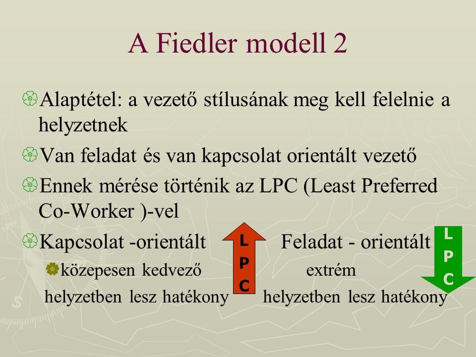 A Fiedler modell 2  Alaptétel: a vezető stílusának meg kell felelnie a helyzetnek  Van feladat és van kapcsolat orientált vezető  Ennek mérése tört