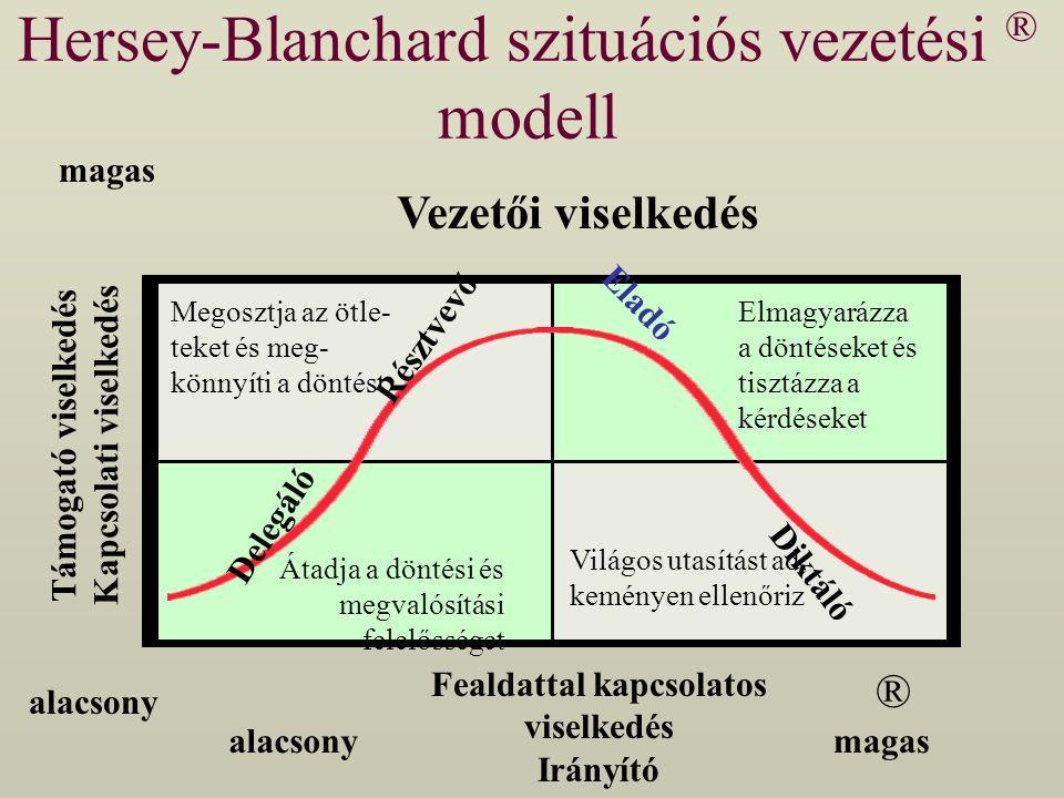 Hersey-Blanchard szituációs vezetési ® modell Vezetői viselkedés Fealdattal kapcsolatos viselkedés Irányító Támogató viselkedés Kapcsolati viselkedés