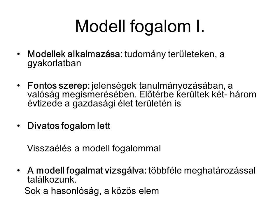 Modell fogalom II.Néhány meghatározás 1.