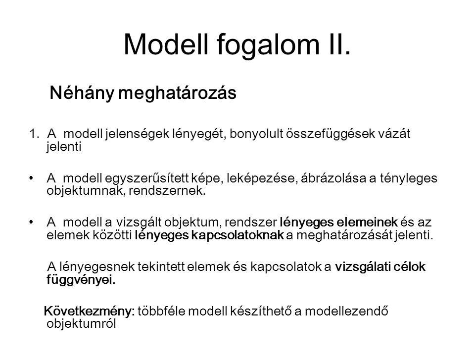 Mire használhatjuk a modelleket.