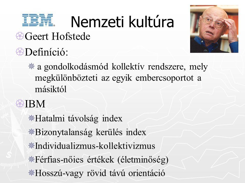Nemzeti kultúra  Geert Hofstede  Definíció:  a gondolkodásmód kollektív rendszere, mely megkülönbözteti az egyik embercsoportot a másiktól  IBM  Hatalmi távolság index  Bizonytalanság kerülés index  Individualizmus-kollektivizmus  Férfias-nőies értékek (életminőség)  Hosszú-vagy rövid távú orientáció