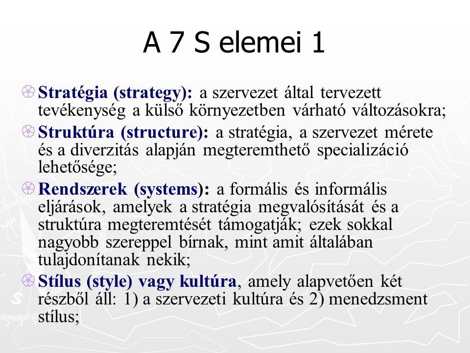 A 7 S elemei 1  Stratégia (strategy): a szervezet által tervezett tevékenység a külső környezetben várható változásokra;  Struktúra (structure): a stratégia, a szervezet mérete és a diverzitás alapján megteremthető specializáció lehetősége;  Rendszerek (systems): a formális és informális eljárások, amelyek a stratégia megvalósítását és a struktúra megteremtését támogatják; ezek sokkal nagyobb szereppel bírnak, mint amit általában tulajdonítanak nekik;  Stílus (style) vagy kultúra, amely alapvetően két részből áll: 1) a szervezeti kultúra és 2) menedzsment stílus;