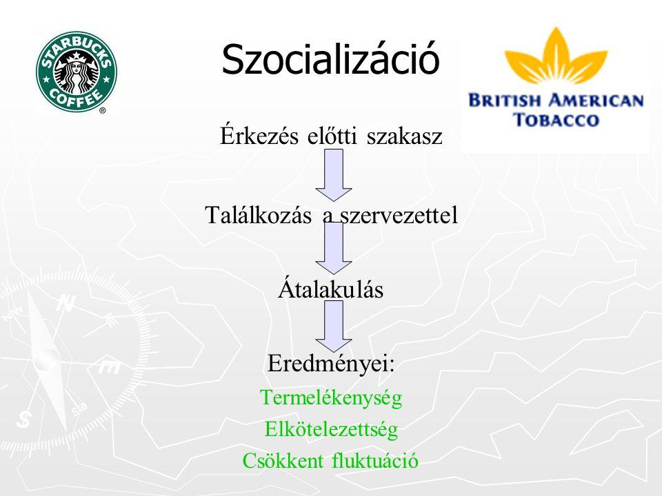 Szocializáció Érkezés előtti szakasz Találkozás a szervezettel Átalakulás Eredményei: Termelékenység Elkötelezettség Csökkent fluktuáció