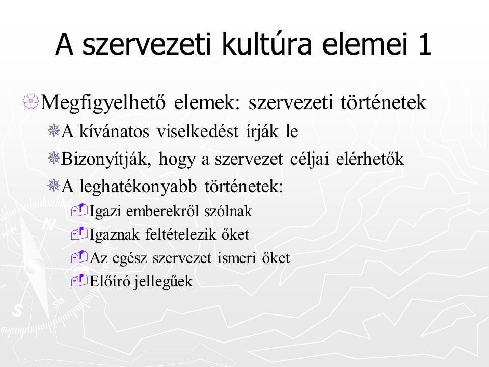 A szervezeti kultúra elemei 2  Megfigyelhető elemek: rituálék és ceremóniák  Rituálé:  Programozott történések  Pl.