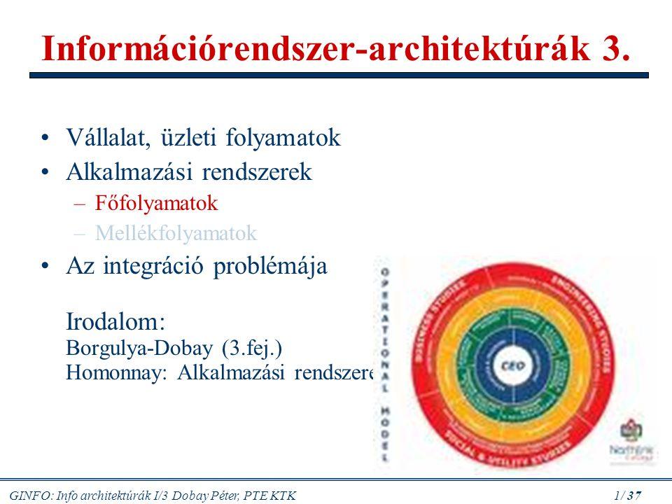 GINFO: Info architektúrák I/3 Dobay Péter, PTE KTK 1/ 37 Információrendszer-architektúrák 3. Vállalat, üzleti folyamatok Alkalmazási rendszerek –Főfol