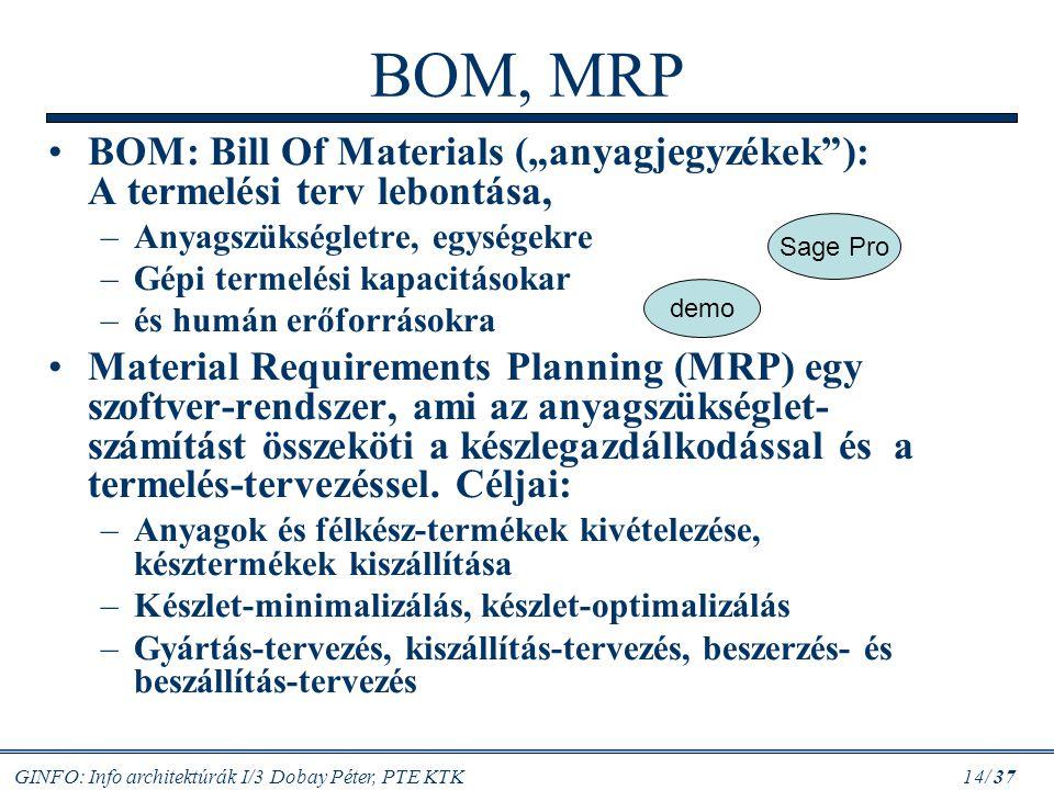 "GINFO: Info architektúrák I/3 Dobay Péter, PTE KTK 14/ 37 BOM, MRP BOM: Bill Of Materials (""anyagjegyzékek""): A termelési terv lebontása, –Anyagszüksé"