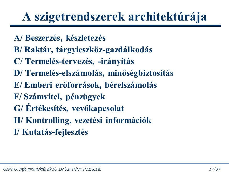 GINFO: Info architektúrák I/3 Dobay Péter, PTE KTK 17/ 37 A szigetrendszerek architektúrája A/ Beszerzés, készletezés B/ Raktár, tárgyieszköz-gazdálko