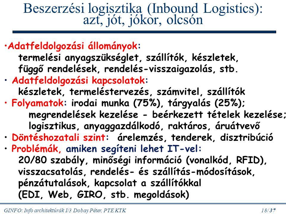 GINFO: Info architektúrák I/3 Dobay Péter, PTE KTK 18/ 37 Beszerzési logisztika (Inbound Logistics): azt, jót, jókor, olcsón Adatfeldolgozási állomány