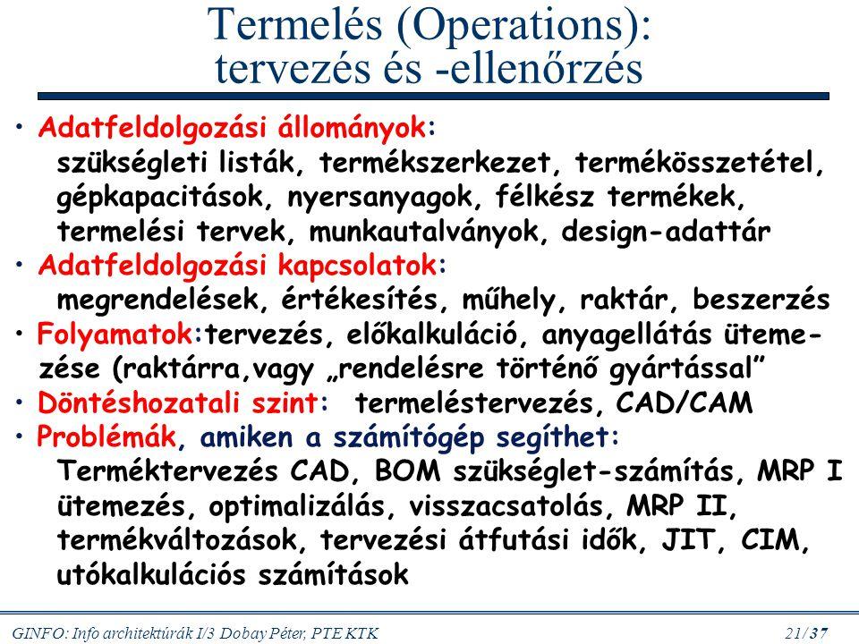 GINFO: Info architektúrák I/3 Dobay Péter, PTE KTK 21/ 37 Termelés (Operations): tervezés és -ellenőrzés Adatfeldolgozási állományok: szükségleti list