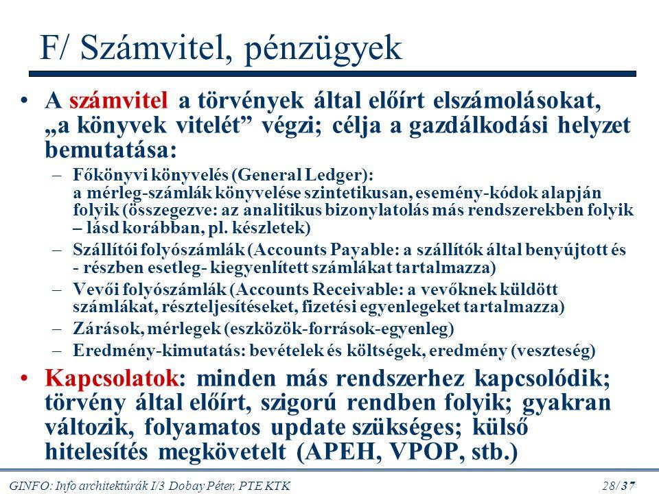 """GINFO: Info architektúrák I/3 Dobay Péter, PTE KTK 28/ 37 F/ Számvitel, pénzügyek A számvitel a törvények által előírt elszámolásokat, """"a könyvek vite"""
