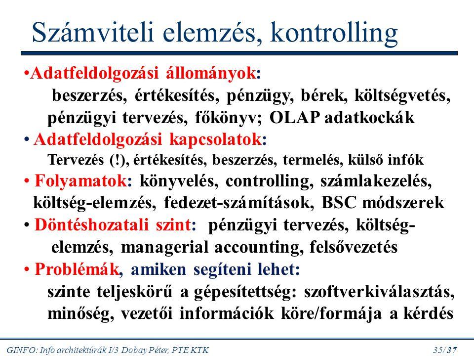 GINFO: Info architektúrák I/3 Dobay Péter, PTE KTK 35/ 37 Számviteli elemzés, kontrolling Adatfeldolgozási állományok: beszerzés, értékesítés, pénzügy