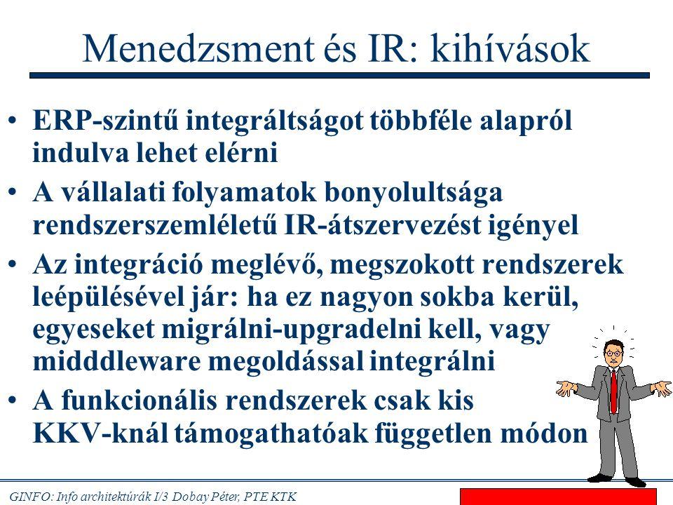 GINFO: Info architektúrák I/3 Dobay Péter, PTE KTK 38/ 37 Menedzsment és IR: kihívások ERP-szintű integráltságot többféle alapról indulva lehet elérni