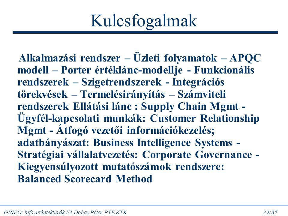 GINFO: Info architektúrák I/3 Dobay Péter, PTE KTK 39/ 37 Kulcsfogalmak Alkalmazási rendszer – Üzleti folyamatok – APQC modell – Porter értéklánc-mode