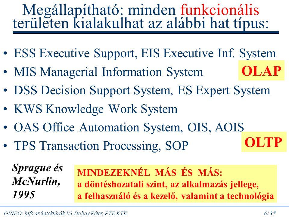 GINFO: Info architektúrák I/3 Dobay Péter, PTE KTK 6/ 37 Megállapítható: minden funkcionális területen kialakulhat az alábbi hat típus: ESS Executive