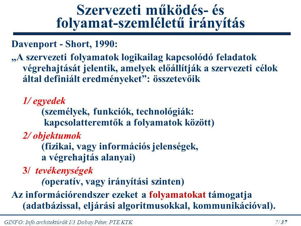 """GINFO: Info architektúrák I/3 Dobay Péter, PTE KTK 7/ 37 Szervezeti működés- és folyamat-szemléletű irányítás Davenport - Short, 1990: """"A szervezeti f"""