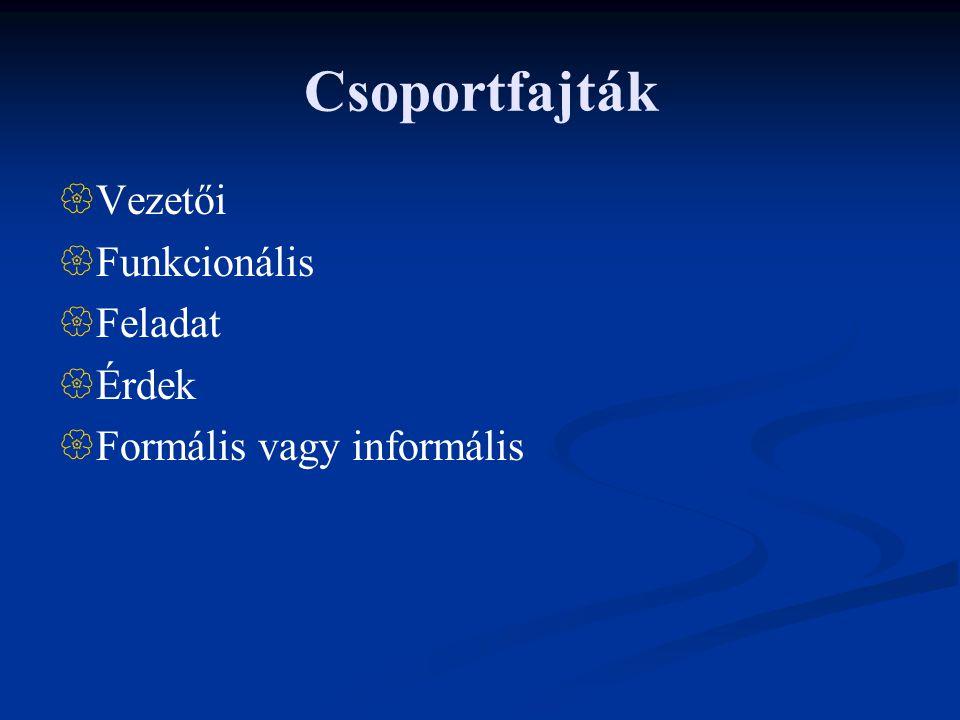 Csoportfajták  Vezetői  Funkcionális  Feladat  Érdek  Formális vagy informális