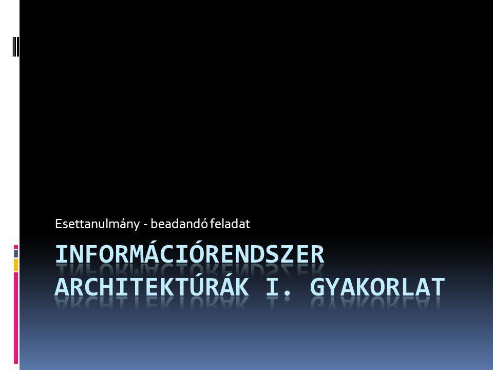 Kis esettanulmányok  A Magyar Telekom csoport átalakulása az utóbbi 5 évben, belső feladatmegosztás alakulása, informatikai vonatkozások  SAP informatikai megoldások bevezetése három Magyarországi szervezetnél  Microsoft Dynamics vállalatirányítási rendszerek összehasonlítása (NAV, AX, CRM)  MÁV informatika Kft.