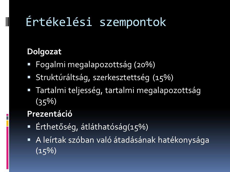 Értékelési szempontok Dolgozat  Fogalmi megalapozottság (20%)  Struktúráltság, szerkesztettség (15%)  Tartalmi teljesség, tartalmi megalapozottság