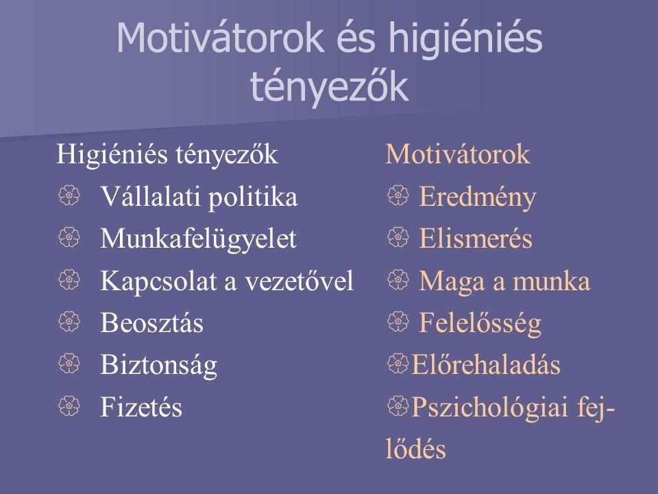 Motivátorok és higiéniés tényezők Higiéniés tényezők Motivátorok  Vállalati politika  Eredmény  Munkafelügyelet  Elismerés  Kapcsolat a vezetővel