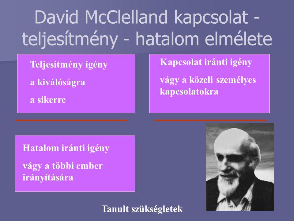 David McClelland kapcsolat - teljesítmény - hatalom elmélete Teljesítmény igény a kiválóságra a sikerre Kapcsolat iránti igény vágy a közeli személyes