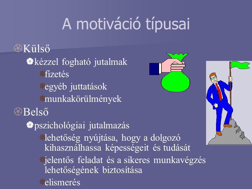 A motiváció típusai  Külső  kézzel fogható jutalmak  fizetés  egyéb juttatások  munkakörülmények  Belső  pszichológiai jutalmazás  lehetőség n