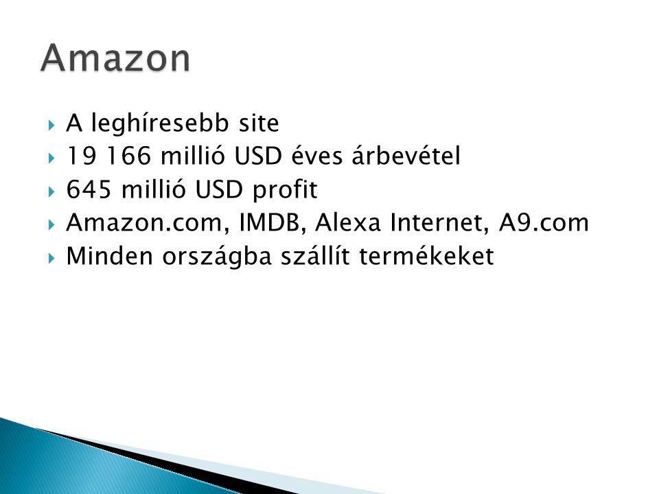  A leghíresebb site  19 166 millió USD éves árbevétel  645 millió USD profit  Amazon.com, IMDB, Alexa Internet, A9.com  Minden országba szállít t