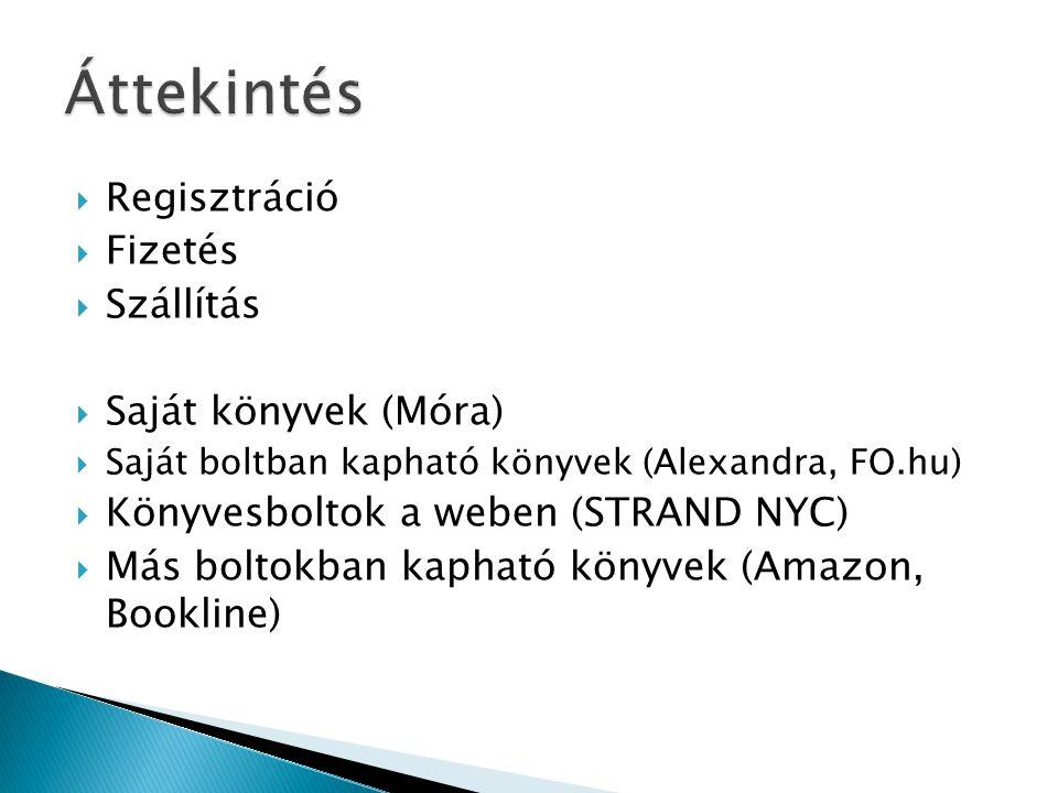  Regisztráció  Fizetés  Szállítás  Saját könyvek (Móra)  Saját boltban kapható könyvek (Alexandra, FO.hu)  Könyvesboltok a weben (STRAND NYC) 