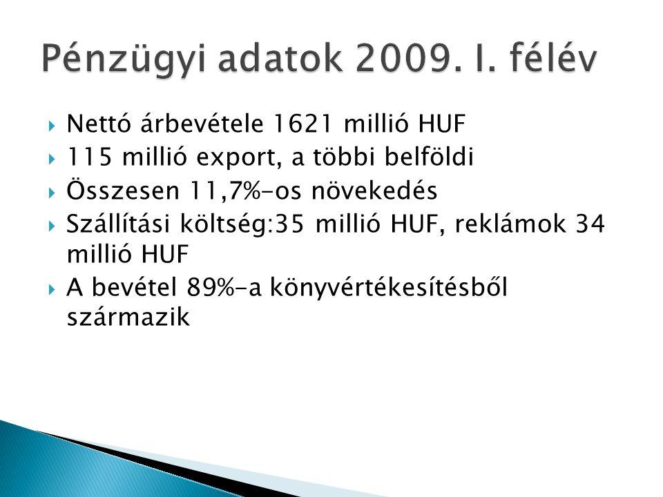  Nettó árbevétele 1621 millió HUF  115 millió export, a többi belföldi  Összesen 11,7%-os növekedés  Szállítási költség:35 millió HUF, reklámok 34
