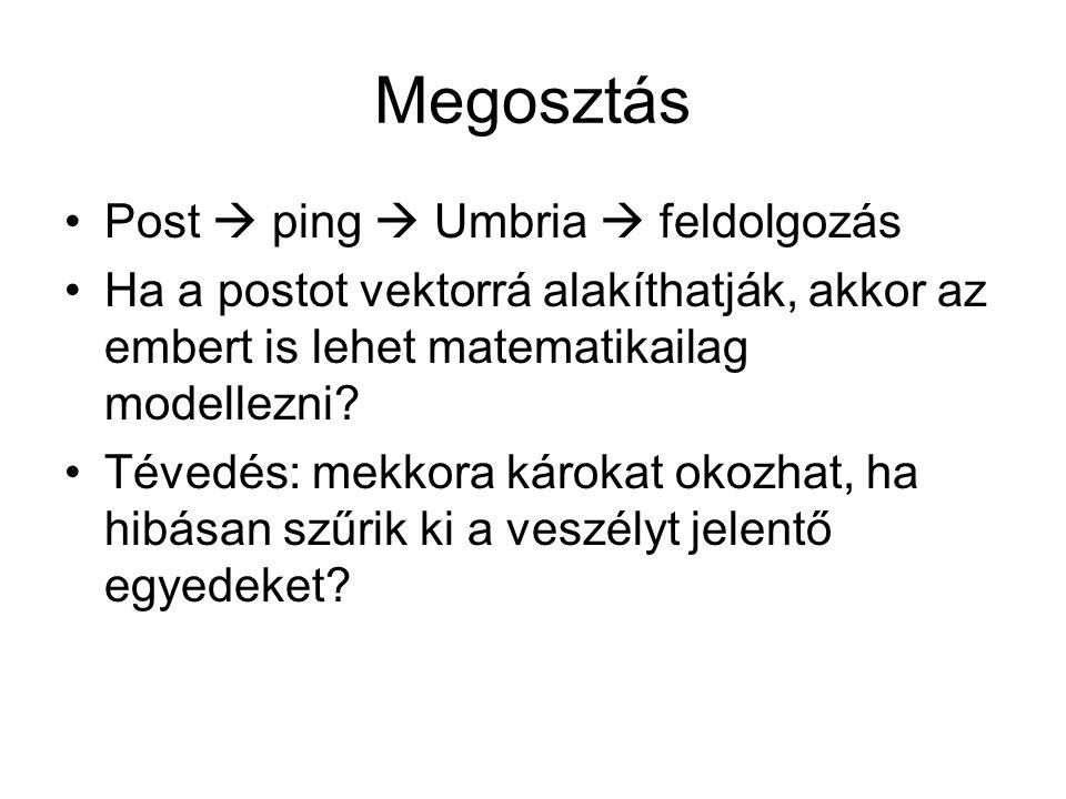 Megosztás Post  ping  Umbria  feldolgozás Ha a postot vektorrá alakíthatják, akkor az embert is lehet matematikailag modellezni.