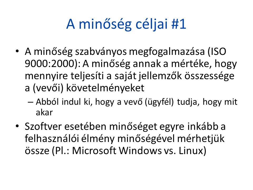 A minőség céljai #1 A minőség szabványos megfogalmazása (ISO 9000:2000): A minőség annak a mértéke, hogy mennyire teljesíti a saját jellemzők összessége a (vevői) követelményeket – Abból indul ki, hogy a vevő (ügyfél) tudja, hogy mit akar Szoftver esetében minőséget egyre inkább a felhasználói élmény minőségével mérhetjük össze (Pl.: Microsoft Windows vs.