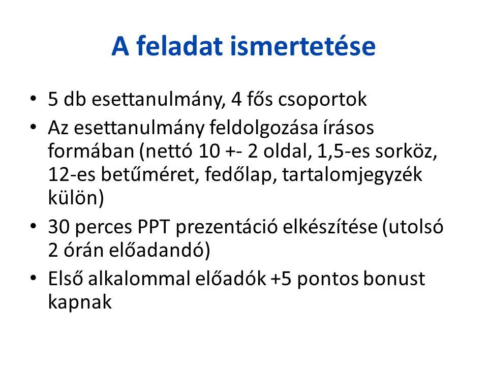 A feladat ismertetése 5 db esettanulmány, 4 fős csoportok Az esettanulmány feldolgozása írásos formában (nettó 10 +- 2 oldal, 1,5-es sorköz, 12-es betűméret, fedőlap, tartalomjegyzék külön) 30 perces PPT prezentáció elkészítése (utolsó 2 órán előadandó) Első alkalommal előadók +5 pontos bonust kapnak