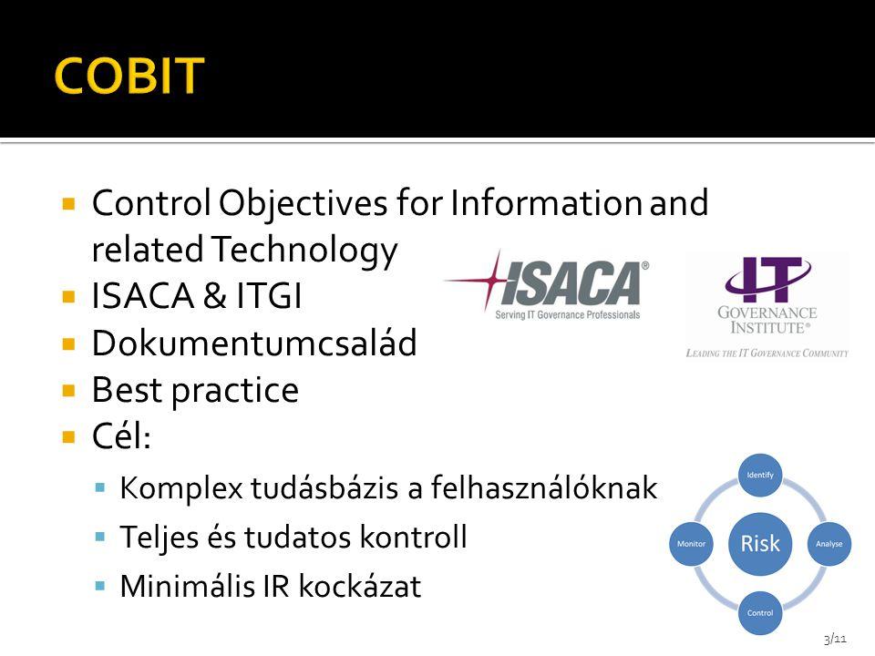  Control Objectives for Information and related Technology  ISACA & ITGI  Dokumentumcsalád  Best practice  Cél:  Komplex tudásbázis a felhasznál