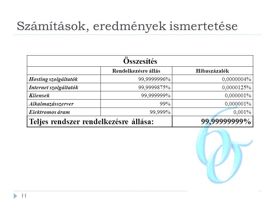 Számítások, eredmények ismertetése 11 Összesítés Rendelkezésre állásHibaszázalék Hosting szolgáltatók99,9999996%0,0000004% Internet szolgáltatók99,999