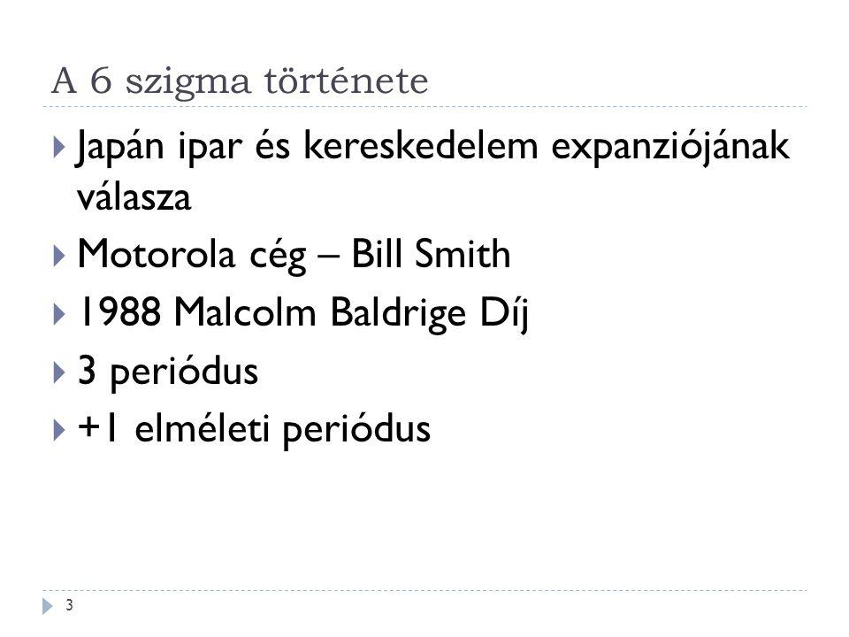 A 6 szigma története 3  Japán ipar és kereskedelem expanziójának válasza  Motorola cég – Bill Smith  1988 Malcolm Baldrige Díj  3 periódus  +1 elméleti periódus