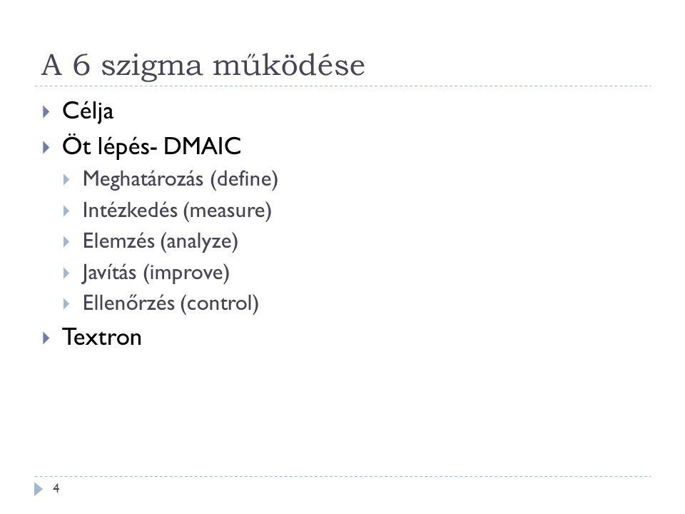 A 6 szigma működése 4  Célja  Öt lépés- DMAIC  Meghatározás (define)  Intézkedés (measure)  Elemzés (analyze)  Javítás (improve)  Ellenőrzés (c