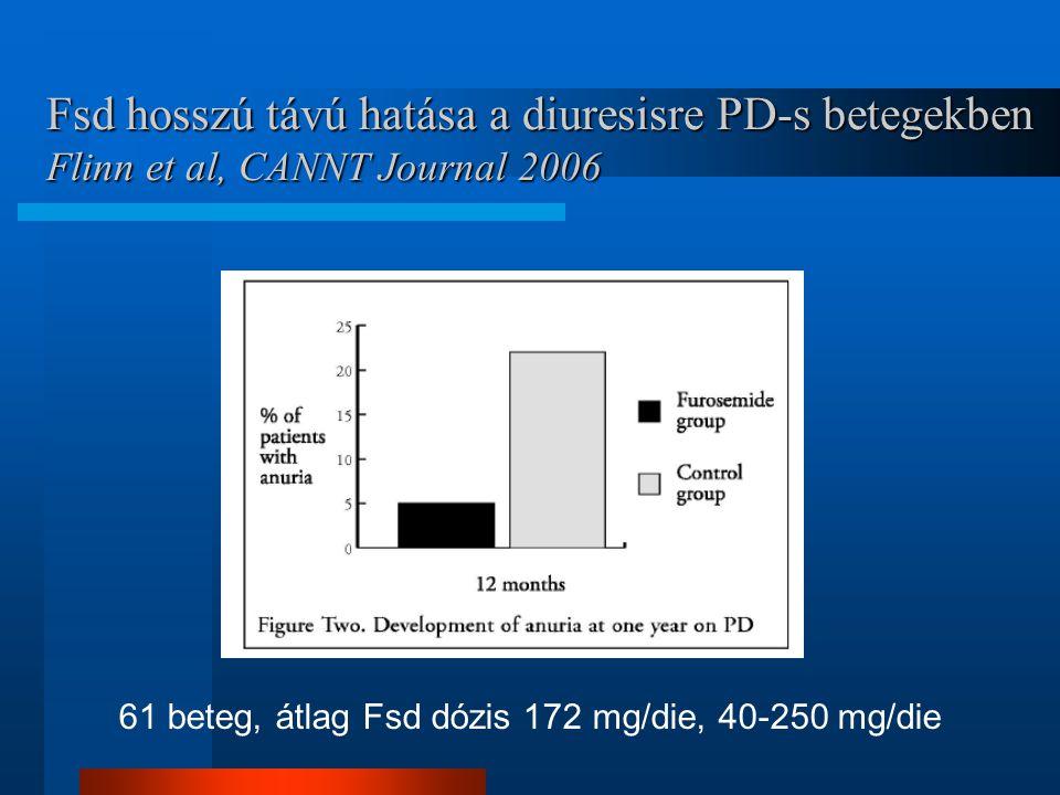 Fsd hosszú távú hatása a diuresisre PD-s betegekben Flinn et al, CANNT Journal 2006 61 beteg, átlag Fsd dózis 172 mg/die, 40-250 mg/die