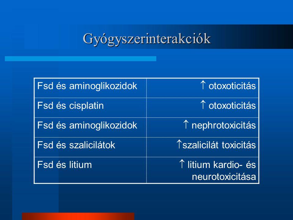 Gyógyszerinterakciók Fsd és aminoglikozidok  otoxoticitás Fsd és cisplatin  otoxoticitás Fsd és aminoglikozidok  nephrotoxicitás Fsd és szaliciláto