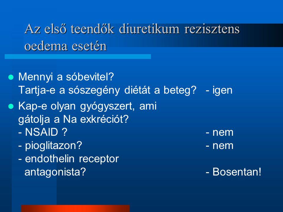 Az első teendők diuretikum rezisztens oedema esetén Mennyi a sóbevitel? Tartja-e a sószegény diétát a beteg?- igen Kap-e olyan gyógyszert, ami gátolja