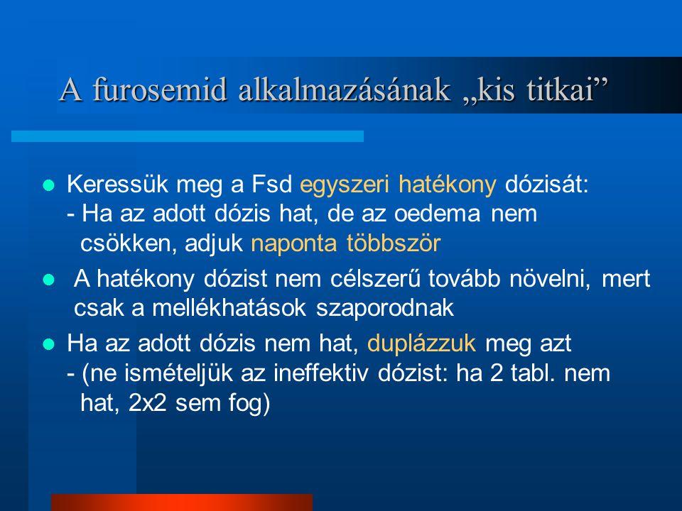 Gyógyszerinterakciók Fsd és aminoglikozidok  otoxoticitás Fsd és cisplatin  otoxoticitás Fsd és aminoglikozidok  nephrotoxicitás Fsd és szalicilátok  szalicilát toxicitás Fsd és litium  litium kardio- és neurotoxicitása